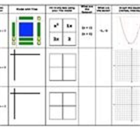 17 images about algebra tiles on pinterest models