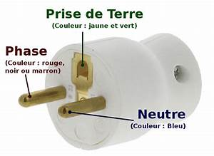 couleur du neutre en electricite With couleur du neutre en electricite