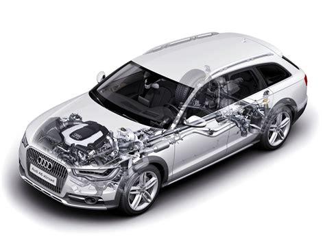 201214 Audi A6 Allroad 30 Tdi Quattro (4g, C7) Cad