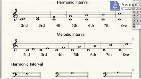 Learn how this inconsistency makes music harder to read and play. Music Theory - Interval (Grade 1) - YouTube