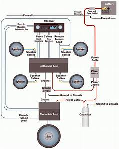 Sonic Electronix Wiring Diagram
