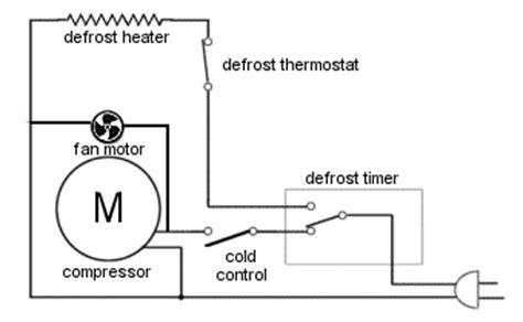 Freezer Thermostat Wire Diagram 4 by Appliance411 Faq How Does A Free Refrigerator S
