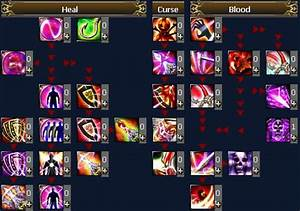 2Moons Bagi Skill Master (page 2) - Pics about space