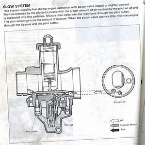 Suzuki Lt 230 Wiring Diagram  Suzuki  Wiring Diagram Images