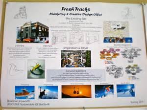 designer second mã nchen guest critic what of work do interior design students do kdz designs interior