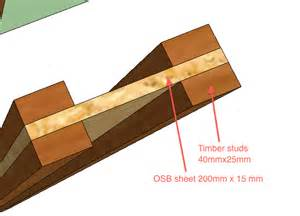 can i use engineered i joists as studs in a wall