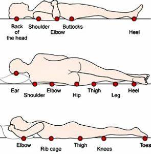 Move ya body living in the light today for Bed pressure points