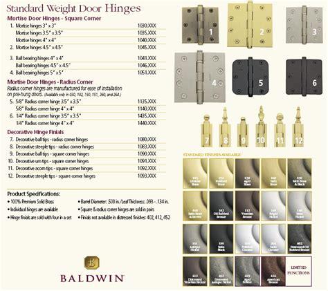 types of cabinet hardware finishes savae org