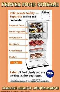 Restaurant Food Storage Chart