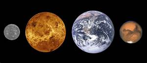 Difference Between Inner and Outer Planets