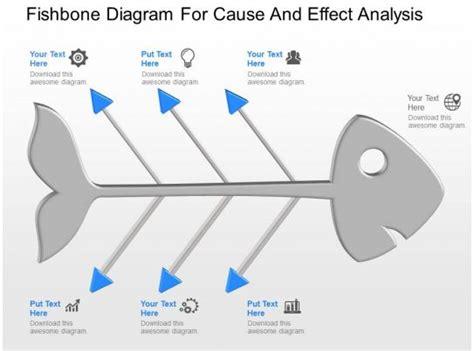 pptx fishbone diagram    effect analysis