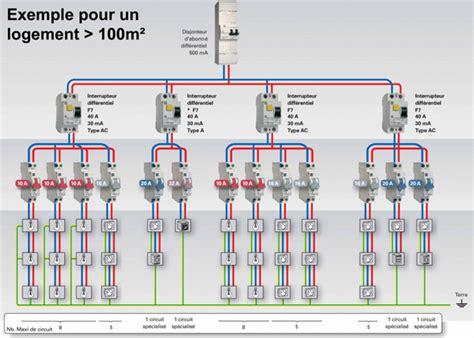 nfc 15 100 cuisine norme électrique 15 100 pdf