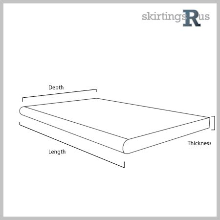 Window Sill Thickness by Guides Help Window Sill Dimensions Guide