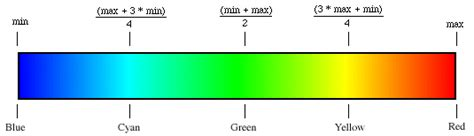 c++ - Grayscale to Red-Green-Blue (MATLAB Jet) color scale ...