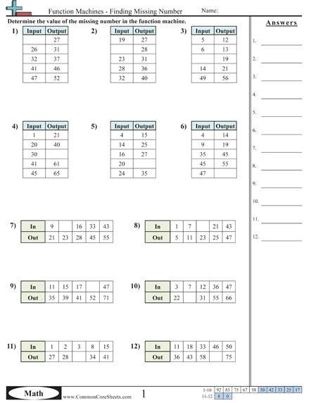 patterns function machine worksheets algebra math