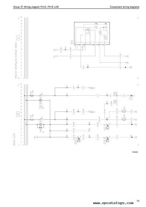 volvo truck fm7 9 10 12 fh12 nh12 wiring diagrams pdf