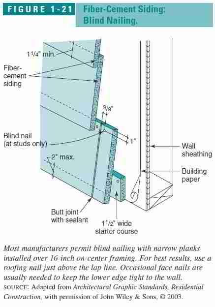 fiber cement siding defects   troubleshoot fiber