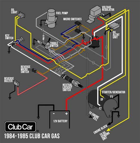 Club Car Will Not Turn Over Restart When Warm