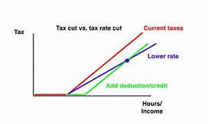 Tax Graph | Seeking Alpha
