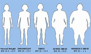 Diet Chart For Weight Loss For Female In Fetrasil Tablets Fast Weight Loss Diet Obese Children