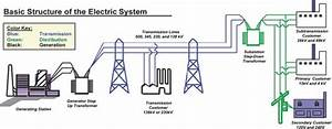 6 Implications Of Plug