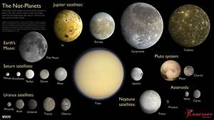 "Uranus' ""Frankenstein Moon"" Miranda - Universe Today"