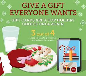 Gift cards will be a top holiday gifting choice again this ...