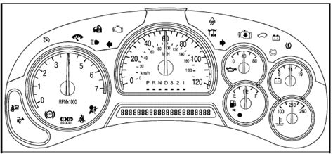 instrument panel cluster warning lights gages