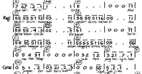 not angka lagu iwan fals pencarian not angka not angka lagu vierra jadi apa yang kuinginkan vierratale