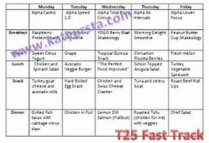 T25 Fast Track Plan | One Fit Fighter Fitness Blog