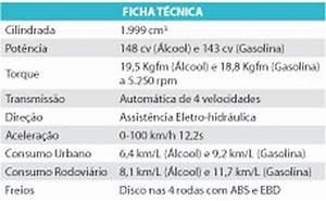 Focus 2 0 16v Duratec He  Ser U00e1 Que A Aposta Da Ford Foi