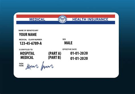 Retirement benefits · benefits for your spouse · medicare benefits How To Get A Medicare Card Replacement // New, Lost Or Stolen