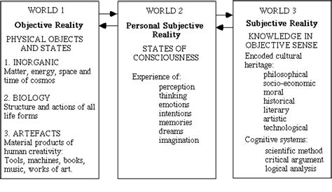 Ppt Objective Vs Subjective Writing