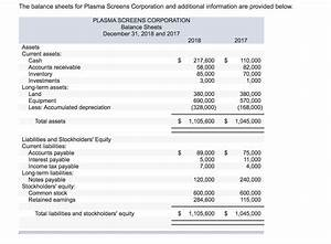 Calculate Payroll Taxes 2020 Solved The Balance Sheets For Plasma Screens Corporation