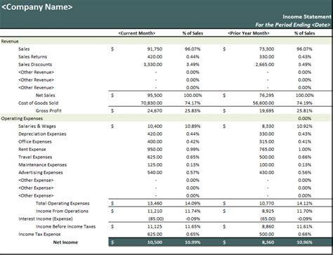income statement template excel 4 profit and loss statement templates excel excel xlts