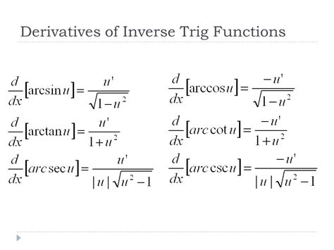 58 Inverse Trig Functions  Ppt Video Online Download