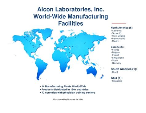 alcon research sinking pa study on practical applications of lean principles