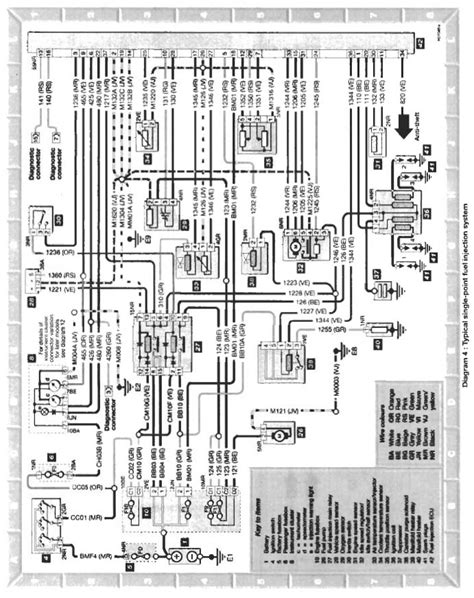 engine loom wiring diagram saxperience citroen saxo forum