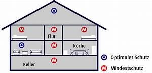 Wie Rauchmelder Installieren : brand u rauchmelder freiwillige feuerwehr losensteinleiten ~ Lizthompson.info Haus und Dekorationen