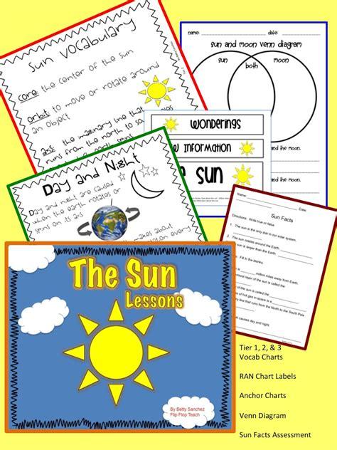 The Sun Lessons Common Core Aligned | Sun activity, Common ...