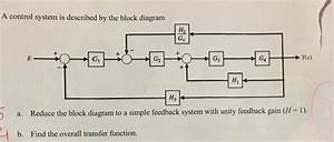 Solved  A Control System Is Described By The Block Diagram