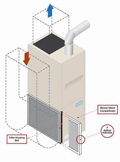 Air Filter Furnace Diagram Filters Materials Through