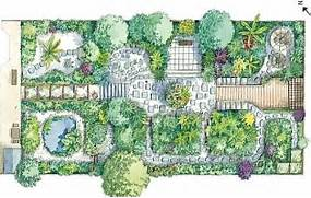Garden Design And Planning Design Pinterest Gardens Aesthetics And Garden Design Plans
