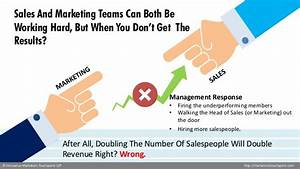 Sales and Marketing Alignment is Like Winning A Relay Race