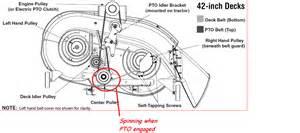 poulan 42 inch deck belt diagram poulan wiring diagram