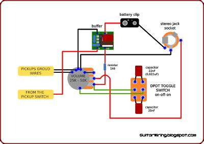 The Guitar Wiring Blog Diagrams Tips Quite Simple