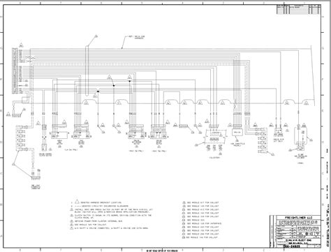 wiring diagram freightliner wiring diagram freightliner