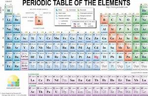 Periodic Table Of Elements With Atomic Mass Best Of ...