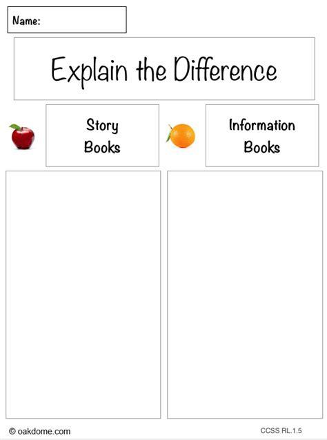 iPad Common Core Graphic Organizer - Explain the