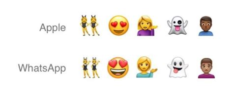 whatsapp creates its own set of emojis that looks a lot like apple ones